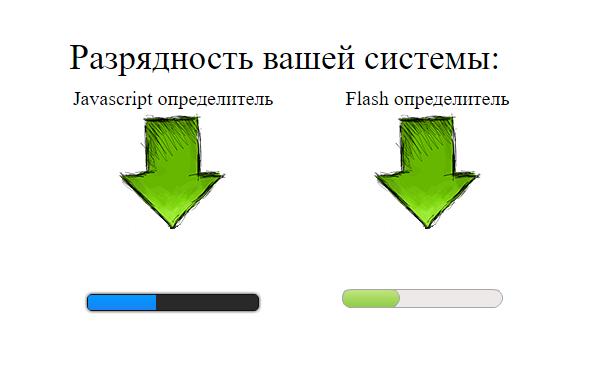 Определение разрядности системы